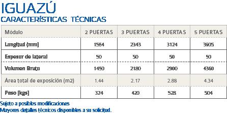 Durafresc Vitrina Refrigerada Superfresc Iguaz 250